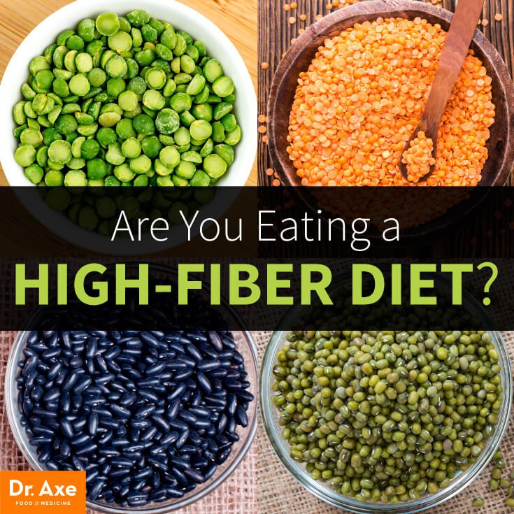 What Foods Are In A Low Fibre Diet